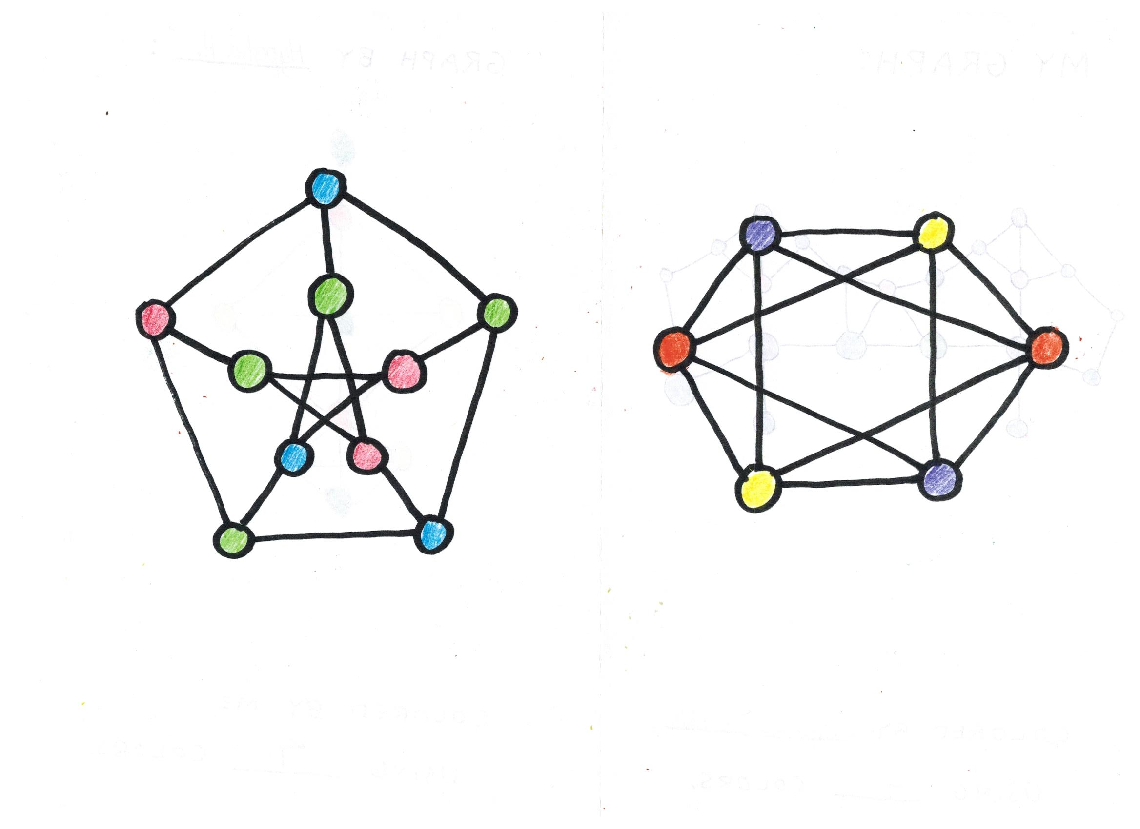 Math for seven-year-olds: graph coloring, chromatic numbers, and