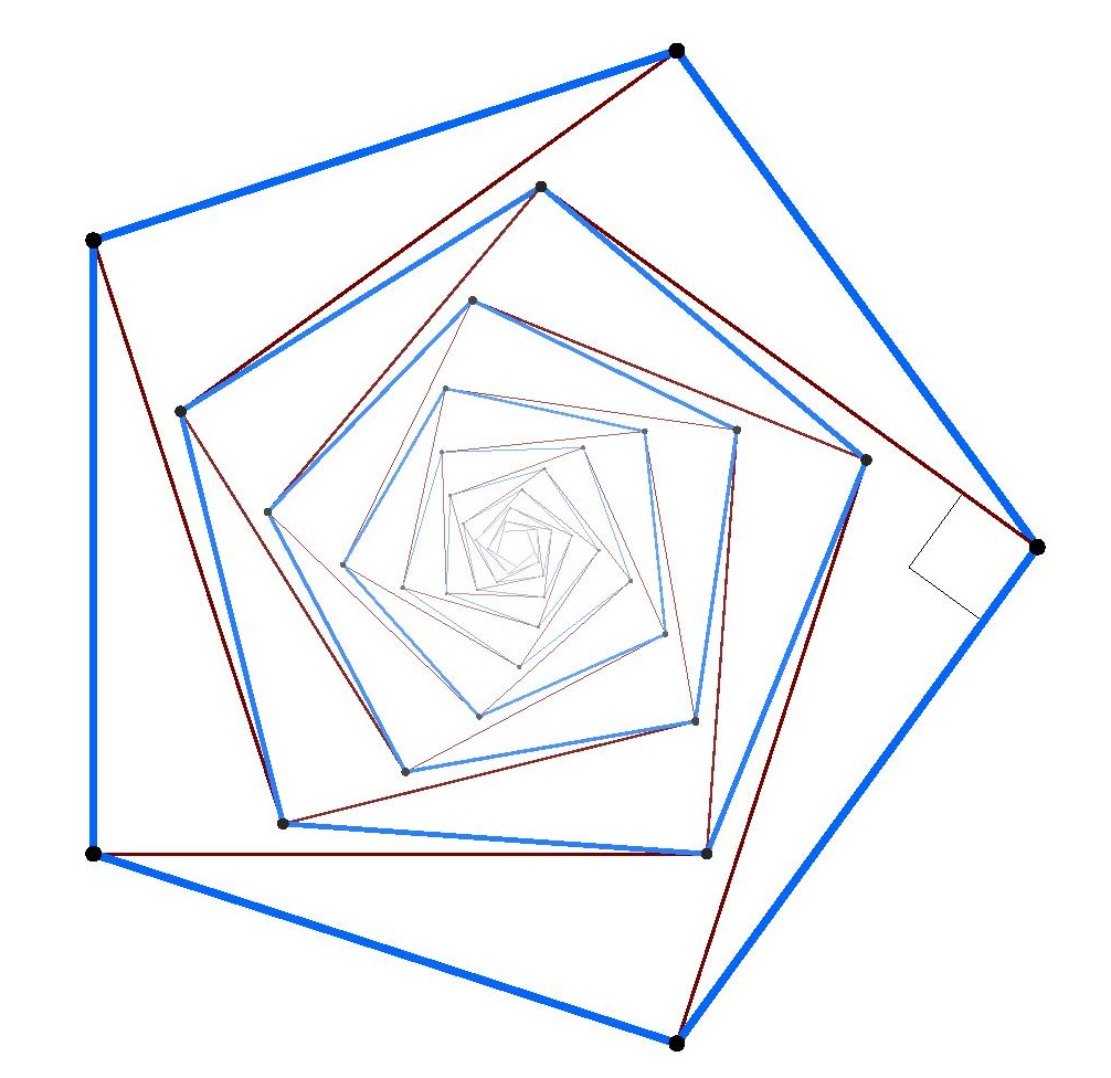 how to find the perimeter of a pentagon with vertices
